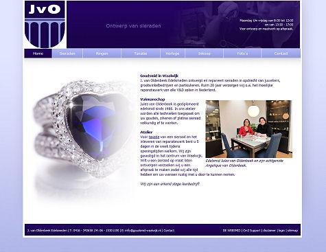 Voorbeeld budget webdesign